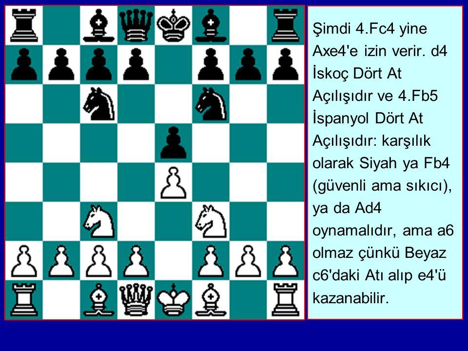 Beyaz'ın diğer fikirlerine kısa bir bakış: 1.e4 e5 2.Af3 Ac6 3.Ac3 Af6 DÖRT AT AÇILIŞIDIR.