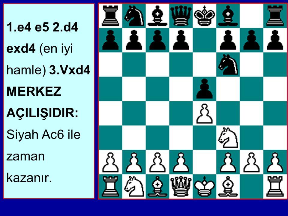 1.e4 e5 2.Fc4 FİL AÇILIŞIDIR, İtalyan Açılışı'na, Viyana Oyunu'na ve Kabul Edilmeyen Şah Gambiti'ne dönüşebilir.