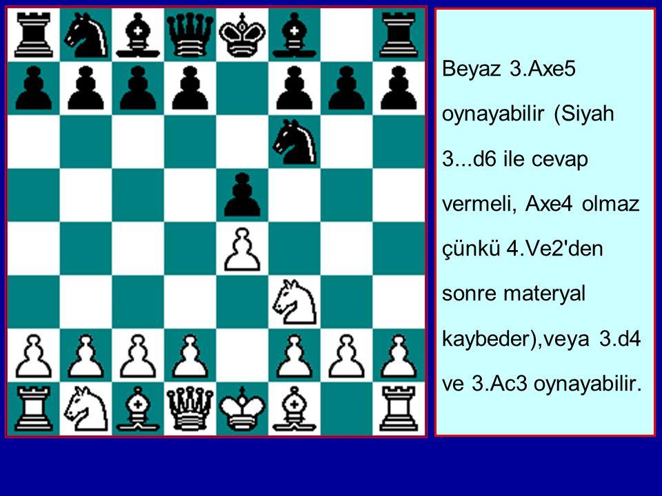 2.Af3'den sonra Siyah için bazı fikirler: 1.e4 e5 2.Af3 Af6 PETROF SAVUNMASIDI, sağlam bir seçenektir.