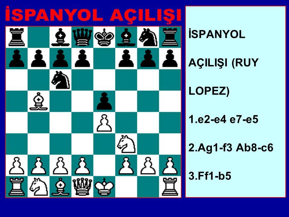 1.e4 e5 2.Af3'den sonra Siyah 2...f5 (LATVİYA veya GRECO KARŞI GAMBİTİ) veya 2...d5 (ELEPHANT GAMBİTİ veya VEZİR PİYONU KARŞI GAMBİTİ ) deneyebilir. B