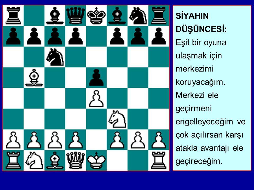 BEYAZIN DÜŞÜNCESİ: e Piyonuna saldıracağım ve d5 ile oyununu rahatlatmanı engelleyeceğim. Aynı zamanda d4 ile veya c3 sürüşünden sonra d4 ile Piyon me