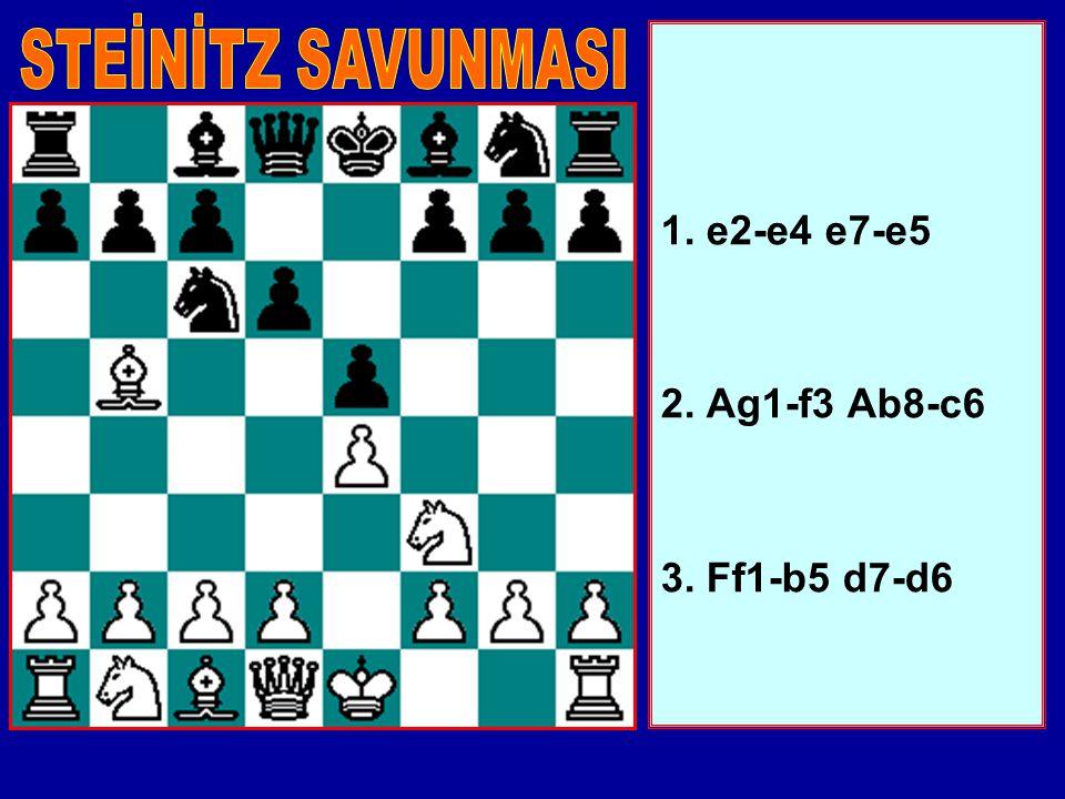 6. e2-e4'e karşı sert bir varyant arıyorsanız, 3...f7-f5 Schliemann Savunması'nı inceleyin.