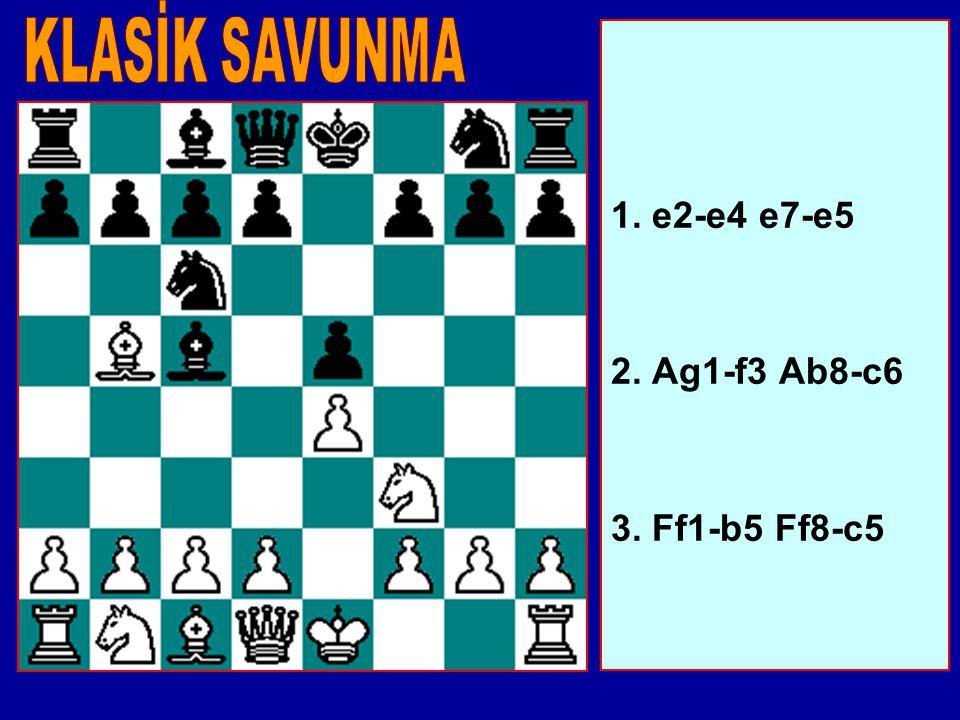 Siyah'ın en iyi hamlesi değil, genelde e Piyonuna saldırıldığını zannedenler tarafından oynanır. Beyaz 4.d2-d4 oynamalıdır, o zaman Siyah sıkışık ama