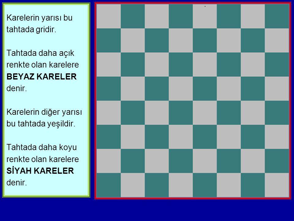 Bu bir satranç tahtasıdır. Üzerinde 8'er kareden oluşan 8 yatay ve 8 dikey vardır. Hepsi toplam 64 karedir.