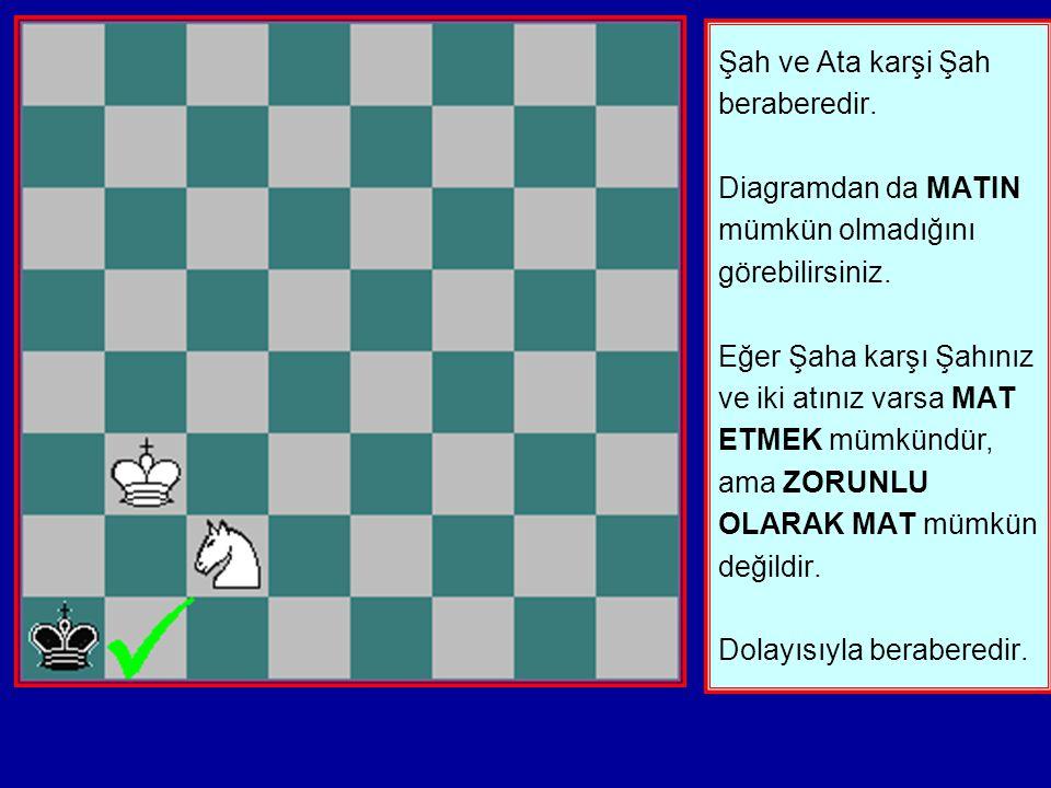 Bir satranç oyunu, iki tarafında MAT edecek taşı yoksa berabere biter. Sadece İki Şahın kaldığı durumda oyunu bırakabilirsiniz. Durum BERABEREDİR.
