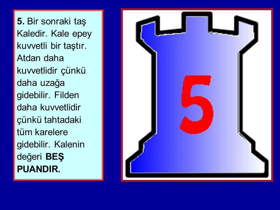 4. File geçelim Fil yaklaşık olarak At gücündedir. Filin de değeri ÜÇ PUANDIR.