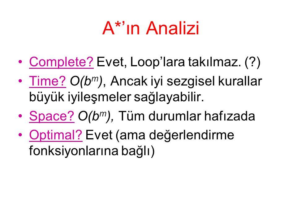 A*'ın Analizi Complete.Evet, Loop'lara takılmaz. (?) Time.