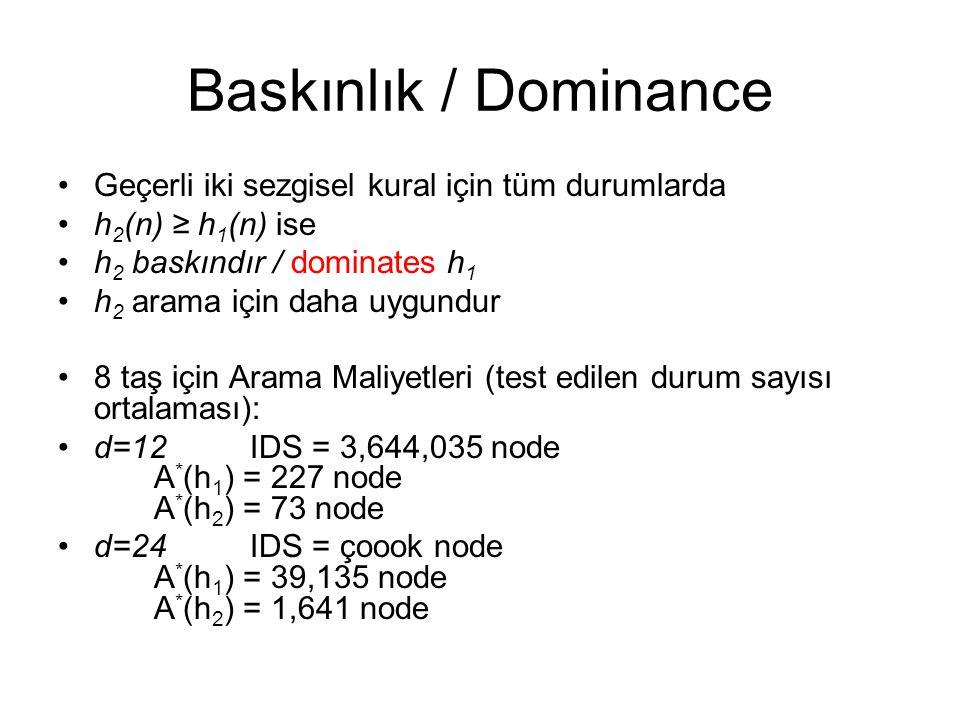 Baskınlık / Dominance Geçerli iki sezgisel kural için tüm durumlarda h 2 (n) ≥ h 1 (n) ise h 2 baskındır / dominates h 1 h 2 arama için daha uygundur 8 taş için Arama Maliyetleri (test edilen durum sayısı ortalaması): d=12IDS = 3,644,035 node A * (h 1 ) = 227 node A * (h 2 ) = 73 node d=24 IDS = çoook node A * (h 1 ) = 39,135 node A * (h 2 ) = 1,641 node