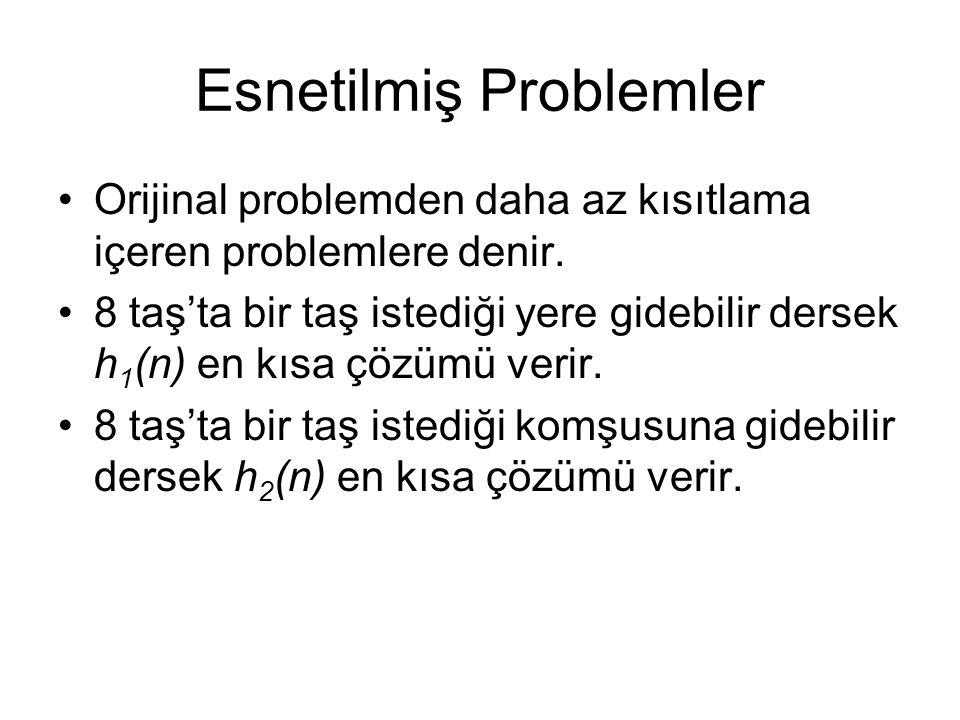 Esnetilmiş Problemler Orijinal problemden daha az kısıtlama içeren problemlere denir.