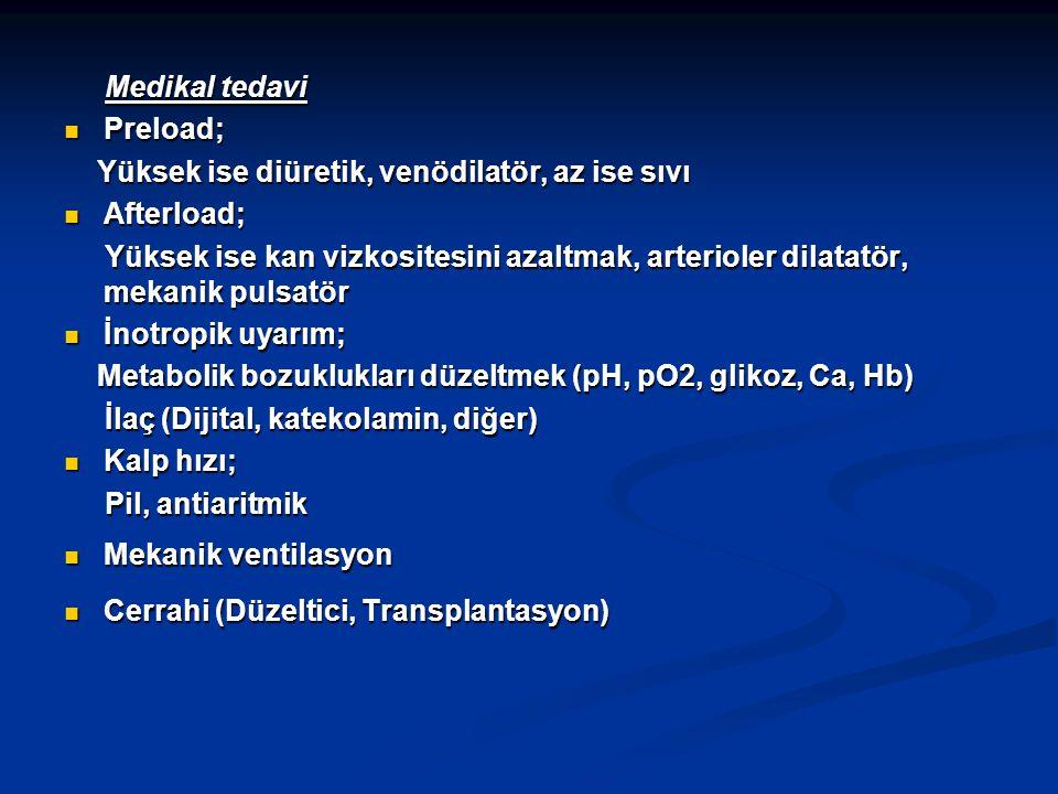 Medikal tedavi Medikal tedavi Preload; Preload; Yüksek ise diüretik, venödilatör, az ise sıvı Yüksek ise diüretik, venödilatör, az ise sıvı Afterload;