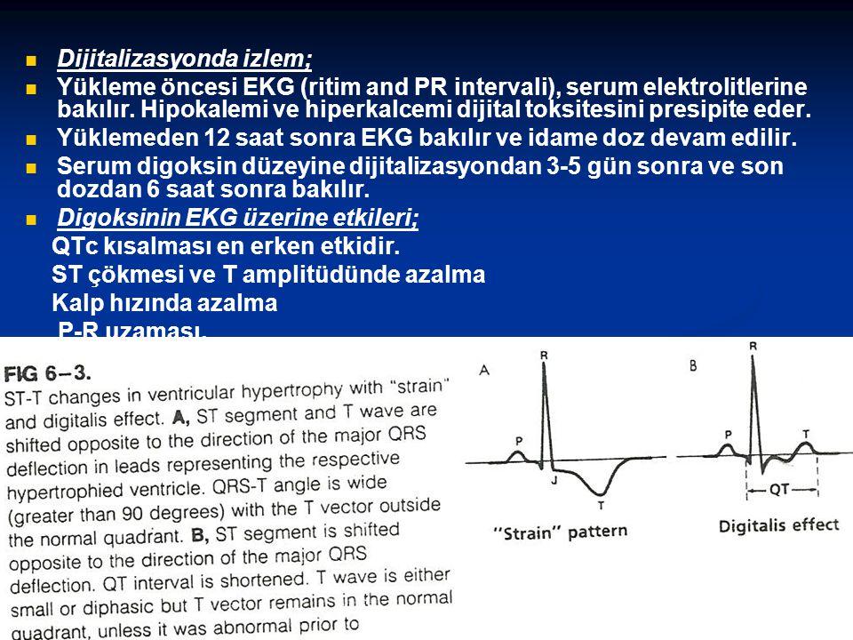 Dijitalizasyonda izlem; Yükleme öncesi EKG (ritim and PR intervali), serum elektrolitlerine bakılır. Hipokalemi ve hiperkalcemi dijital toksitesini pr