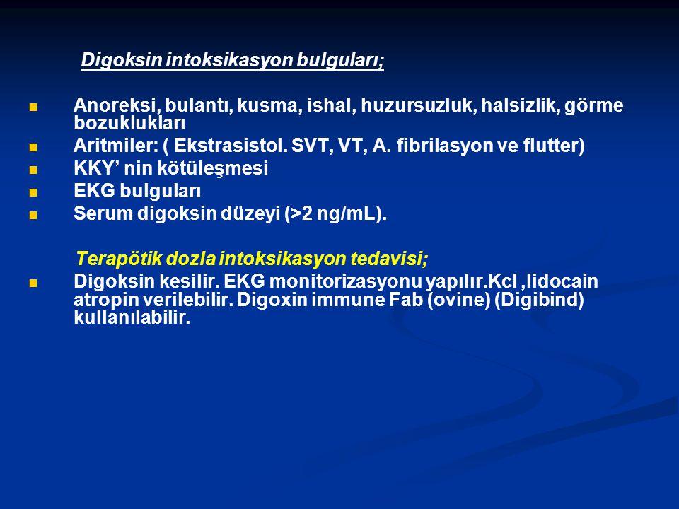 Digoksin intoksikasyon bulguları; Anoreksi, bulantı, kusma, ishal, huzursuzluk, halsizlik, görme bozuklukları Aritmiler: ( Ekstrasistol. SVT, VT, A. f