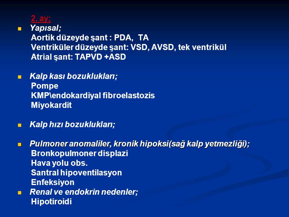 2. ay; Yapısal; Aortik düzeyde şant : PDA, TA Ventriküler düzeyde şant: VSD, AVSD, tek ventrikül Atrial şant: TAPVD +ASD Kalp kası bozuklukları; Pompe