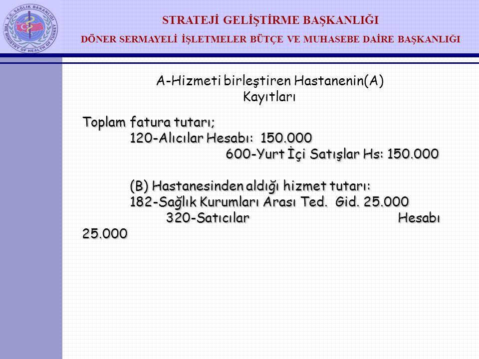 STRATEJİ GELİŞTİRME BAŞKANLIĞI DÖNER SERMAYELİ İŞLETMELER BÜTÇE VE MUHASEBE DAİRE BAŞKANLIĞI (B) İşletmesinin kayıtları: ( B) İşletmesinin (A) devlet hastanesine verdiği hizmet karşılığı düzenlediği fatura tutarı olan 25.000 TL nin kendi adına Tahakkuk kaydı.