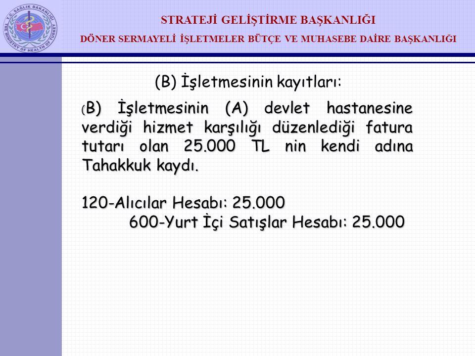 STRATEJİ GELİŞTİRME BAŞKANLIĞI DÖNER SERMAYELİ İŞLETMELER BÜTÇE VE MUHASEBE DAİRE BAŞKANLIĞI (A) İşletmesine SGK dan 150.000 TL tutarındaki fatura bedeli ödendiğinde; 102-Bankalar Hesabı: 150.000 120-Alıcılar Hesabı: 150.000 (A) İşletmesinin Kendisine ait olmayan 25.000 TL'nin gönderme kaydı 320-Satıcılar Hesabı: 25.000 103- Veril.
