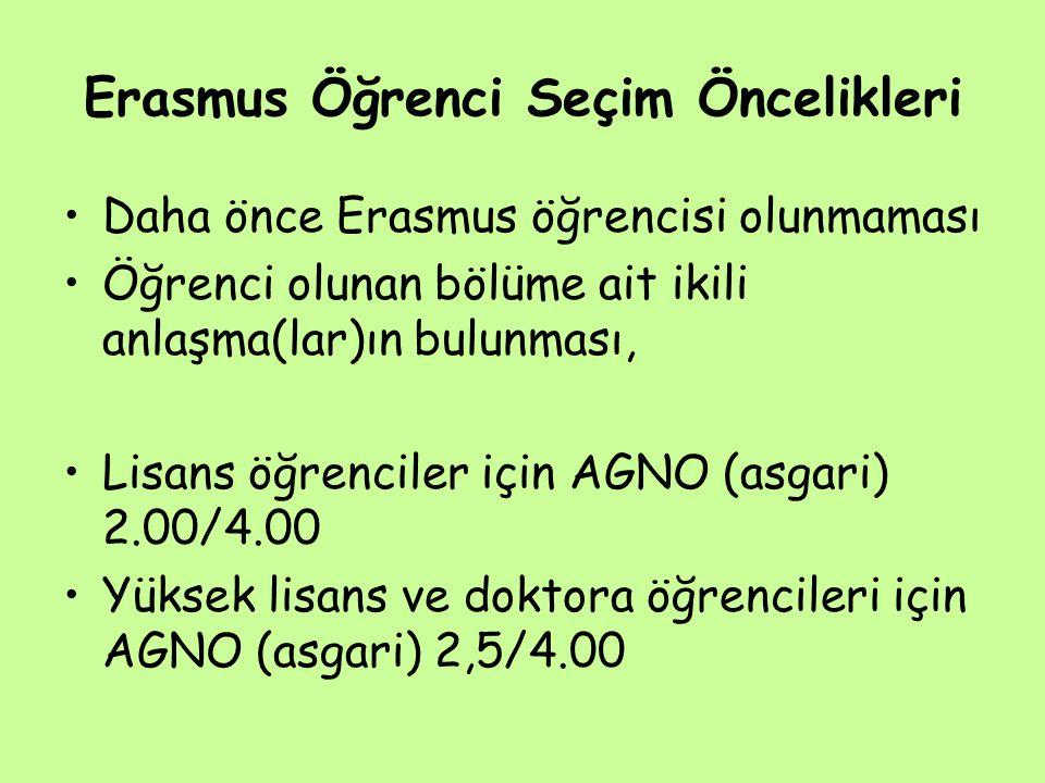 Erasmus Öğrenci Seçim Öncelikleri Daha önce Erasmus öğrencisi olunmaması Öğrenci olunan bölüme ait ikili anlaşma(lar)ın bulunması, Lisans öğrenciler için AGNO (asgari) 2.00/4.00 Yüksek lisans ve doktora öğrencileri için AGNO (asgari) 2,5/4.00