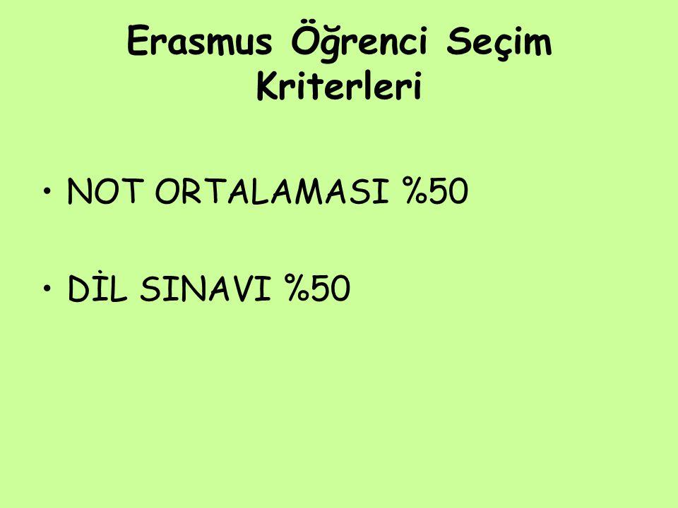 Erasmus Öğrenci Seçim Kriterleri NOT ORTALAMASI %50 DİL SINAVI %50