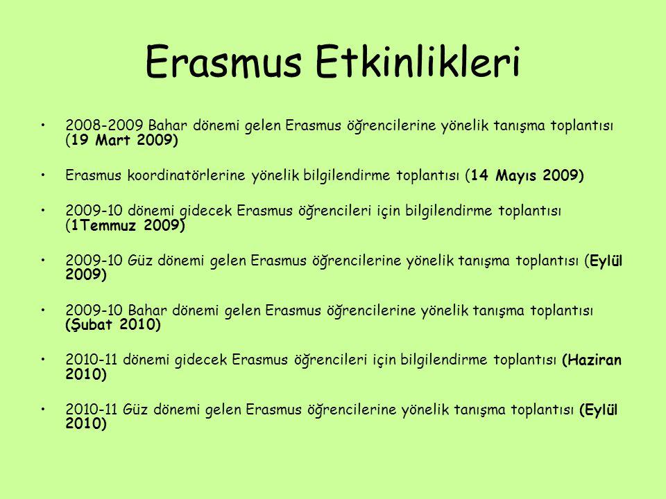 Erasmus Etkinlikleri 2008-2009 Bahar dönemi gelen Erasmus öğrencilerine yönelik tanışma toplantısı (19 Mart 2009) Erasmus koordinatörlerine yönelik bilgilendirme toplantısı (14 Mayıs 2009) 2009-10 dönemi gidecek Erasmus öğrencileri için bilgilendirme toplantısı (1Temmuz 2009) 2009-10 Güz dönemi gelen Erasmus öğrencilerine yönelik tanışma toplantısı (Eylül 2009) 2009-10 Bahar dönemi gelen Erasmus öğrencilerine yönelik tanışma toplantısı (Şubat 2010) 2010-11 dönemi gidecek Erasmus öğrencileri için bilgilendirme toplantısı (Haziran 2010) 2010-11 Güz dönemi gelen Erasmus öğrencilerine yönelik tanışma toplantısı (Eylül 2010)