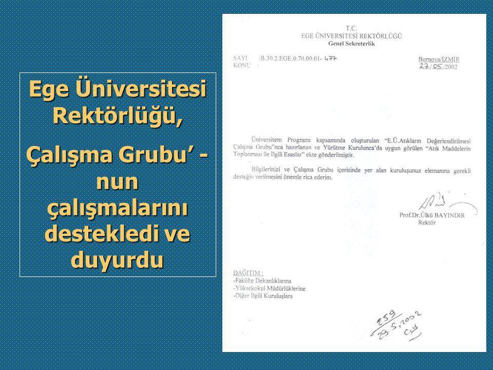 Ege Üniversitesi Rektörlüğü, Çalışma Grubu' - nun çalışmalarını destekledi ve duyurdu