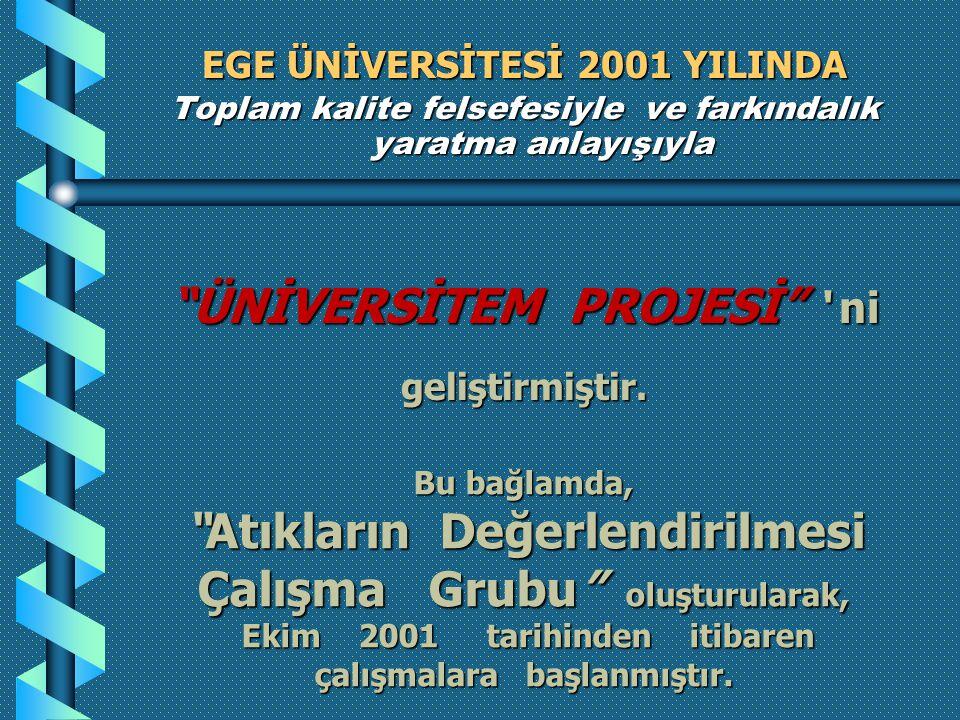 EGE ÜNİVERSİTESİ 2001 YILINDA Toplam kalite felsefesiyle ve farkındalık yaratma anlayışıyla ÜNİVERSİTEM PROJESİ ' ni geliştirmiştir.