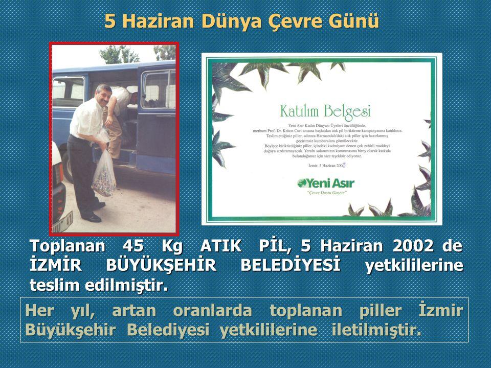 5 Haziran Dünya Çevre Günü Her yıl, artan oranlarda toplanan piller İzmir Büyükşehir Belediyesi yetkililerine iletilmiştir.