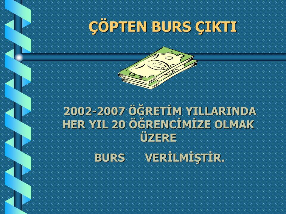 2002-2007 ÖĞRETİM YILLARINDA HER YIL 20 ÖĞRENCİMİZE OLMAK ÜZERE 2002-2007 ÖĞRETİM YILLARINDA HER YIL 20 ÖĞRENCİMİZE OLMAK ÜZERE BURS VERİLMİŞTİR.
