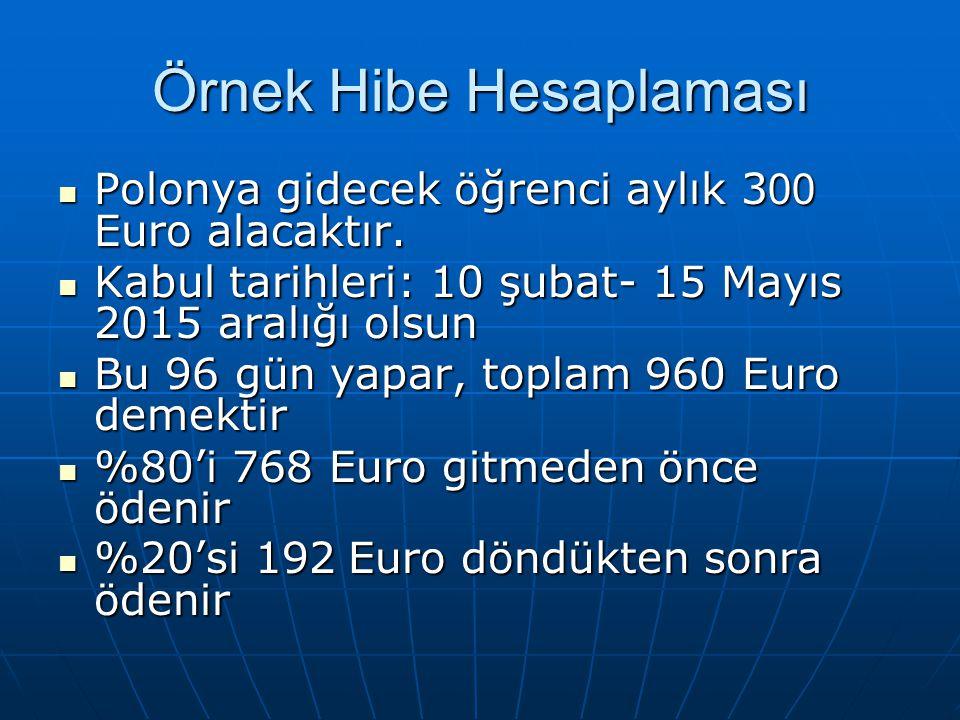 Örnek Hibe Hesaplaması Polonya gidecek öğrenci aylık 3 00 Euro alacaktır. Polonya gidecek öğrenci aylık 3 00 Euro alacaktır. Kabul tarihleri: 10 şubat