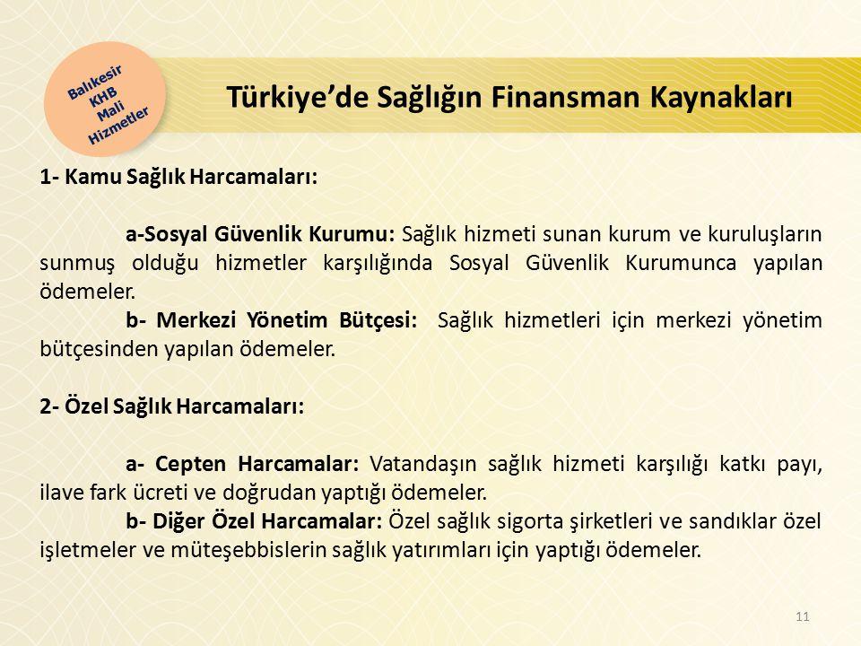 Türkiye'de Sağlığın Finansman Kaynakları 1- Kamu Sağlık Harcamaları: a-Sosyal Güvenlik Kurumu: Sağlık hizmeti sunan kurum ve kuruluşların sunmuş olduğu hizmetler karşılığında Sosyal Güvenlik Kurumunca yapılan ödemeler.