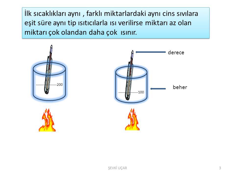 -----------------200 İlk sıcaklıkları aynı,eşit miktarlardaki aynı cins sıvılardan birine az, diğerine çok ısı verilirse ; az ısı alan az, çok ısı alan çok ısınır.