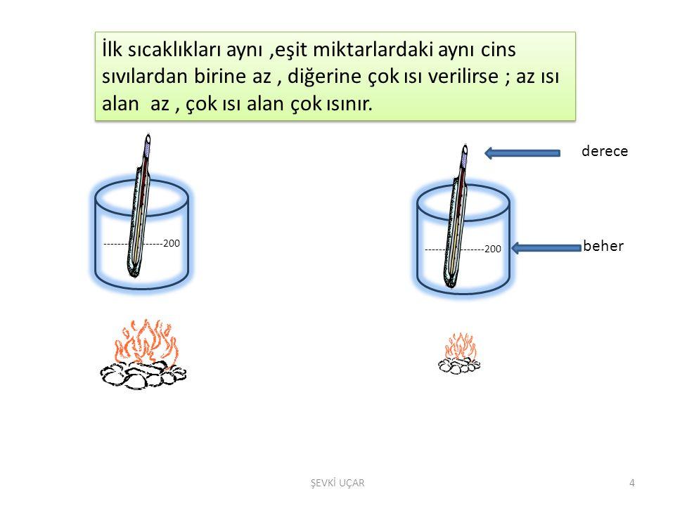 YAKITLAR KATI YAKITLAR Odun Kömür Antrasit SIVI YAKITLAR Benzin Motorin Gaz yağı GAZ YAKITLAR LPG Petrol Gazı Doğal Gaz 5ŞEVKİ UÇAR