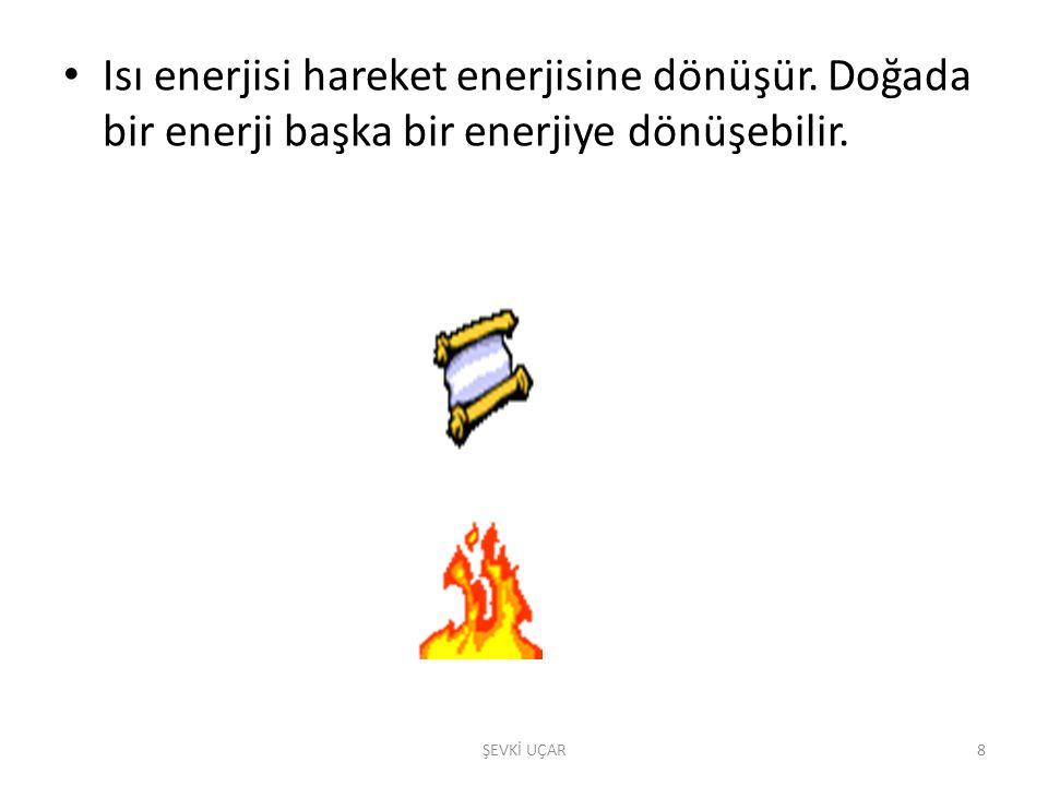 Isı enerjisi hareket enerjisine dönüşür.Doğada bir enerji başka bir enerjiye dönüşebilir.