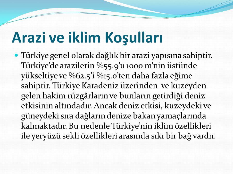 Arazi ve iklim Koşulları Türkiye genel olarak dağlık bir arazi yapısına sahiptir. Türkiye'de arazilerin %55.9'u 1000 m'nin üstünde yükseltiye ve %62.5