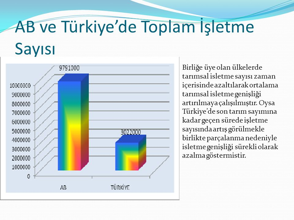 AB ve Türkiye'de Toplam İşletme Sayısı Birliğe üye olan ülkelerde tarımsal isletme sayısı zaman içerisinde azaltılarak ortalama tarımsal isletme geniş