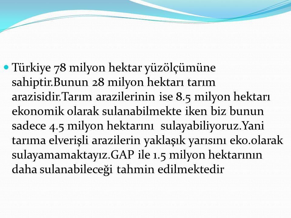 Türkiye 78 milyon hektar yüzölçümüne sahiptir.Bunun 28 milyon hektarı tarım arazisidir.Tarım arazilerinin ise 8.5 milyon hektarı ekonomik olarak sulan