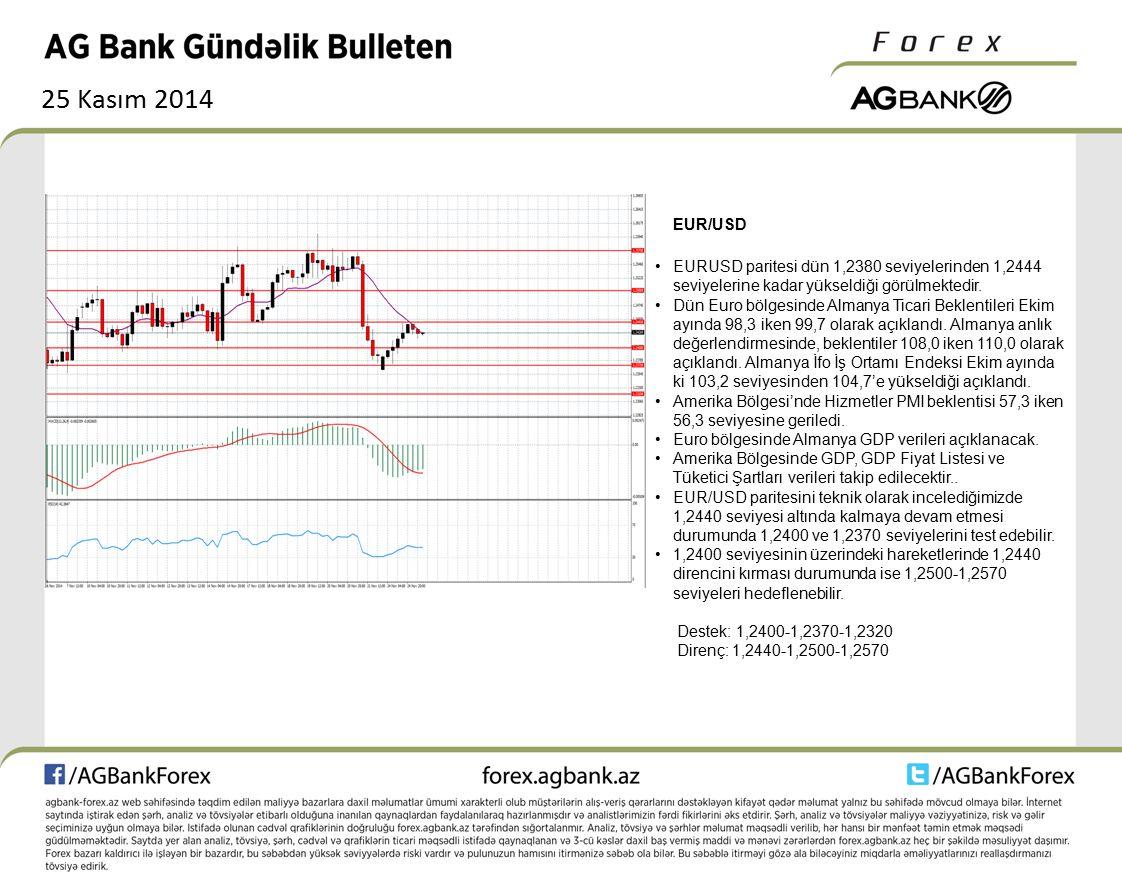 25 Kasım 2014 EUR/USD EURUSD paritesi dün 1,2380 seviyelerinden 1,2444 seviyelerine kadar yükseldiği görülmektedir.