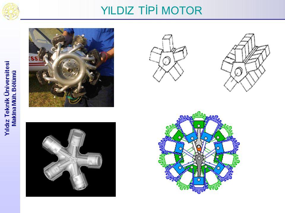 Yıldız Teknik Üniversitesi Makina Müh. Bölümü YILDIZ TİPİ MOTOR