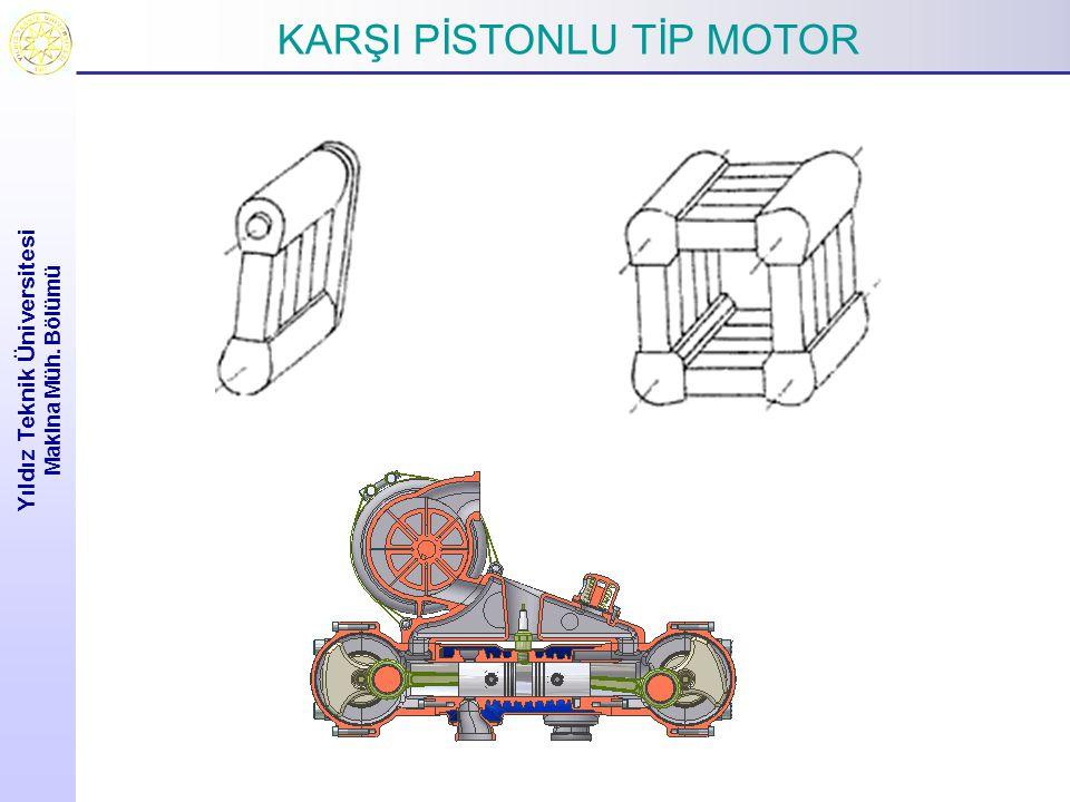 Yıldız Teknik Üniversitesi Makina Müh. Bölümü KARŞI PİSTONLU TİP MOTOR