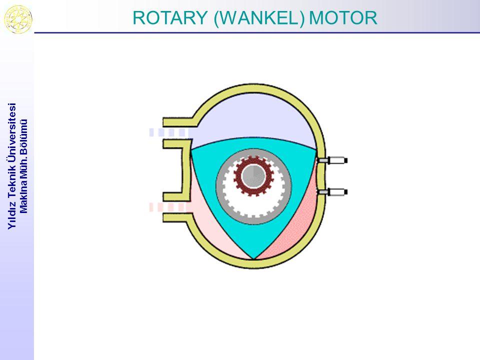 Yıldız Teknik Üniversitesi Makina Müh. Bölümü ROTARY (WANKEL) MOTOR