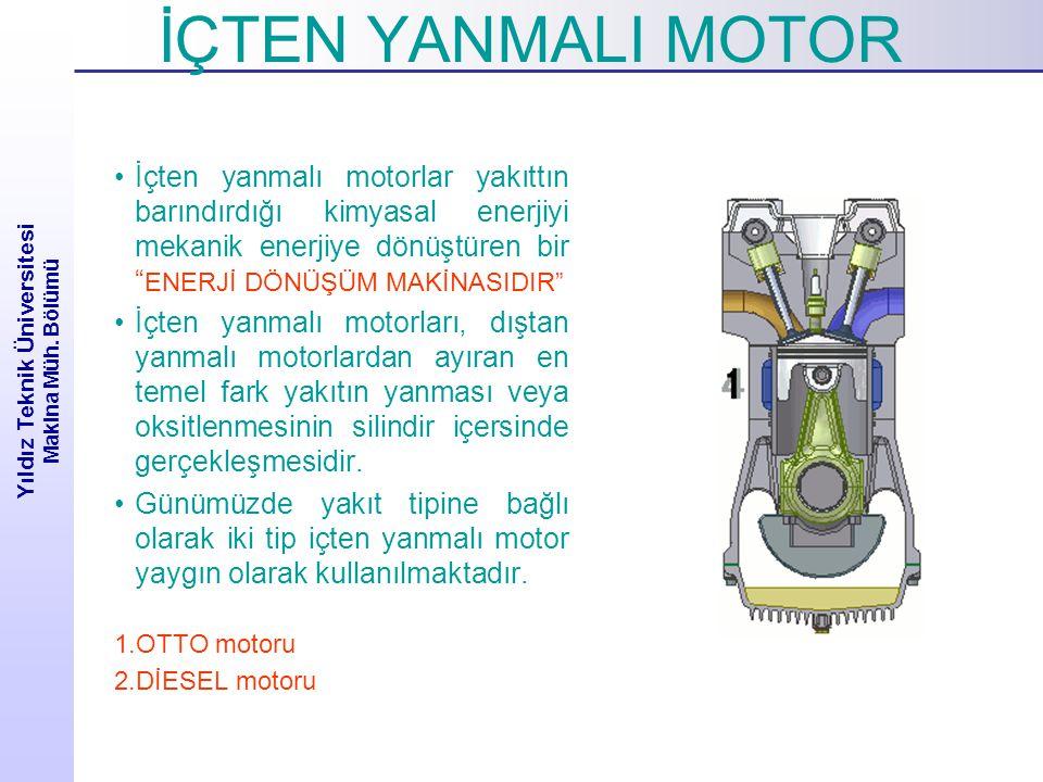 Yıldız Teknik Üniversitesi Makina Müh. Bölümü İÇTEN YANMALI MOTOR İçten yanmalı motorlar yakıttın barındırdığı kimyasal enerjiyi mekanik enerjiye dönü