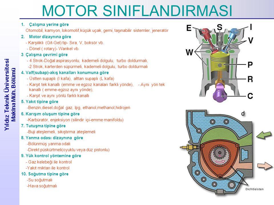 Yıldız Teknik Üniversitesi Makina Müh. Bölümü MOTOR SINIFLANDIRMASI 1.Çalışma yerine göre Otomobil, kamyon, lokomotif,küçük uçak, gemi, taşınabilir si