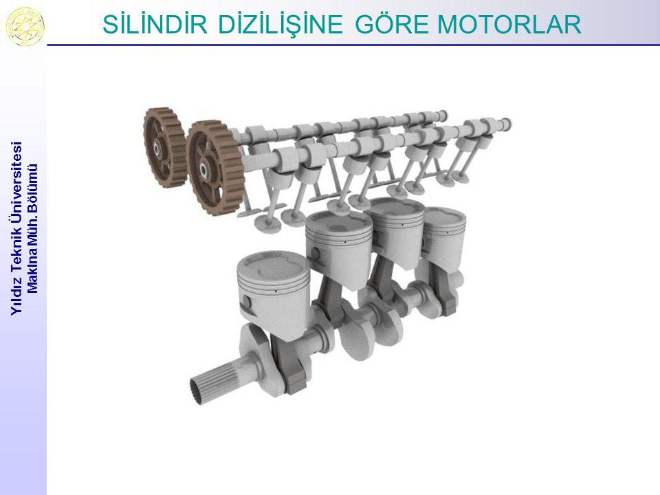 Yıldız Teknik Üniversitesi Makina Müh. Bölümü SİLİNDİR DİZİLİŞİNE GÖRE MOTORLAR