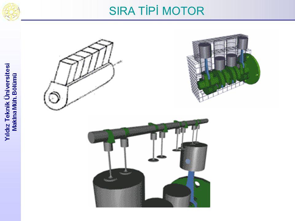 Yıldız Teknik Üniversitesi Makina Müh. Bölümü V-W TİPİ MOTOR