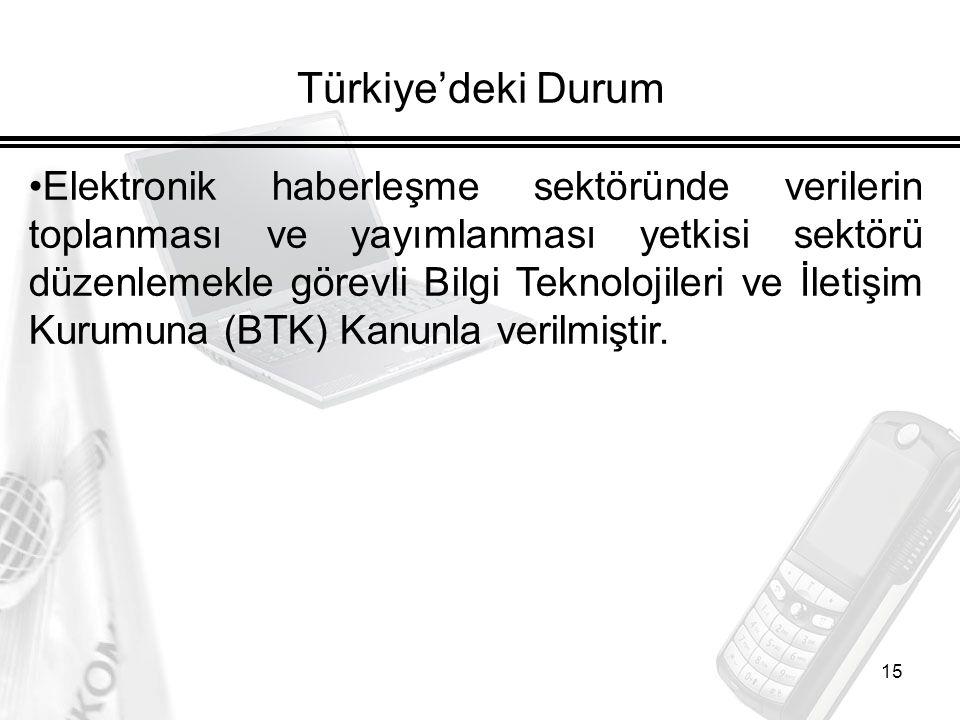 15 Türkiye'deki Durum Elektronik haberleşme sektöründe verilerin toplanması ve yayımlanması yetkisi sektörü düzenlemekle görevli Bilgi Teknolojileri v