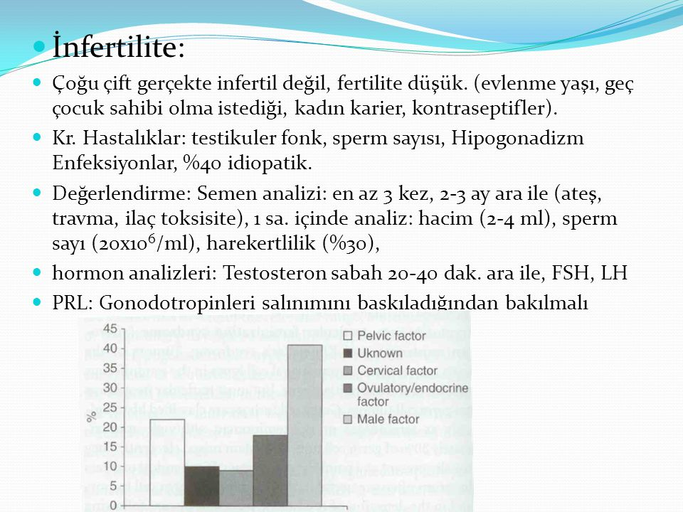 İnfertilite: Çoğu çift gerçekte infertil değil, fertilite düşük. (evlenme yaşı, geç çocuk sahibi olma istediği, kadın karier, kontraseptifler). Kr. Ha