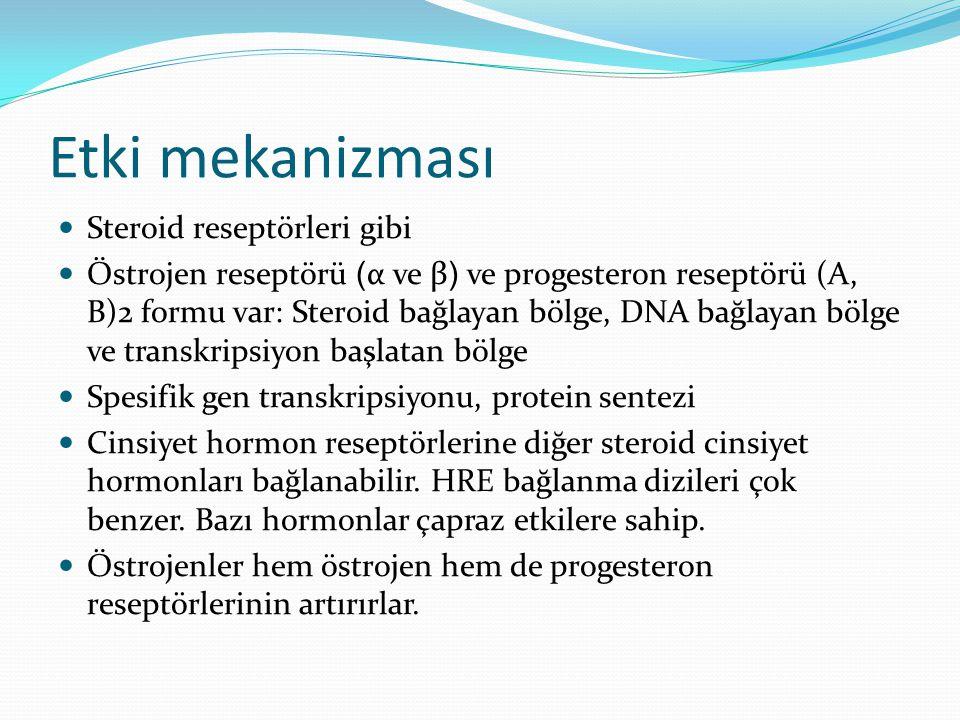 Etki mekanizması Steroid reseptörleri gibi Östrojen reseptörü ( α ve β ) ve progesteron reseptörü (A, B)2 formu var: Steroid bağlayan bölge, DNA bağla