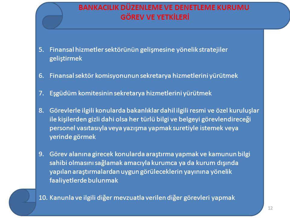 12 BANKACILIK DÜZENLEME VE DENETLEME KURUMU GÖREV VE YETKİLERİ 5.Finansal hizmetler sektörünün gelişmesine yönelik stratejiler geliştirmek 6.Finansal sektör komisyonunun sekretarya hizmetlerini yürütmek 7.Eşgüdüm komitesinin sekretarya hizmetlerini yürütmek 8.Görevlerle ilgili konularda bakanlıklar dahil ilgili resmi ve özel kuruluşlar ile kişilerden gizli dahi olsa her türlü bilgi ve belgeyi görevlendireceği personel vasıtasıyla veya yazışma yapmak suretiyle istemek veya yerinde görmek 9.Görev alanına girecek konularda araştırma yapmak ve kamunun bilgi sahibi olmasını sağlamak amacıyla kurumca ya da kurum dışında yapılan araştırmalardan uygun görüleceklerin yayınına yönelik faaliyetlerde bulunmak 10.Kanunla ve ilgili diğer mevzuatla verilen diğer görevleri yapmak
