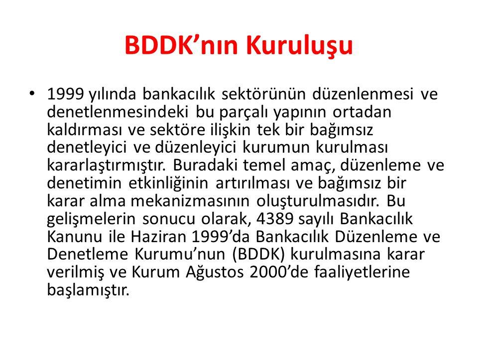 BDDK'nın Kuruluşu 1999 yılında bankacılık sektörünün düzenlenmesi ve denetlenmesindeki bu parçalı yapının ortadan kaldırması ve sektöre ilişkin tek bir bağımsız denetleyici ve düzenleyici kurumun kurulması kararlaştırmıştır.
