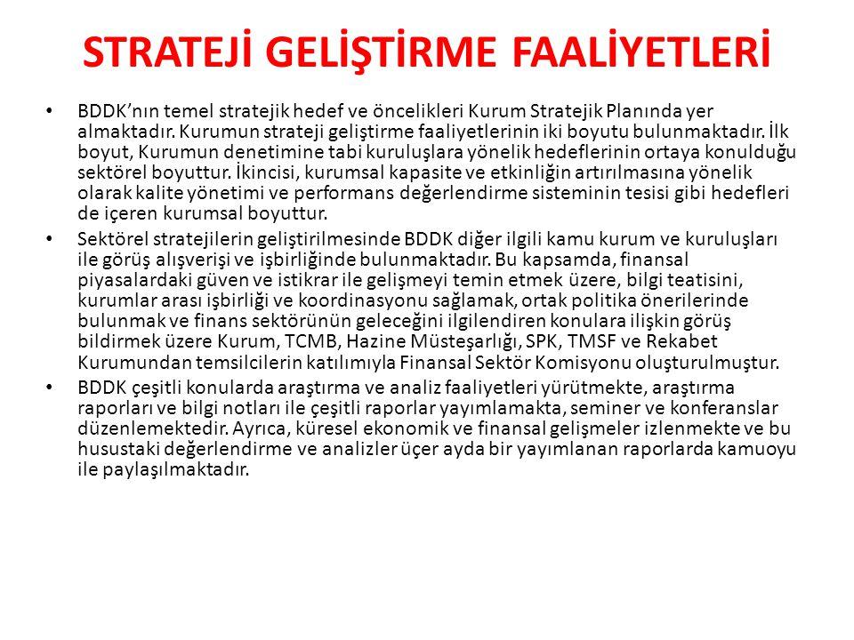 STRATEJİ GELİŞTİRME FAALİYETLERİ BDDK'nın temel stratejik hedef ve öncelikleri Kurum Stratejik Planında yer almaktadır.