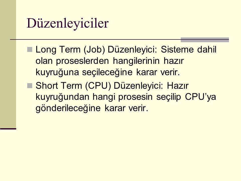 Düzenleyiciler Long Term (Job) Düzenleyici: Sisteme dahil olan proseslerden hangilerinin hazır kuyruğuna seçileceğine karar verir. Short Term (CPU) Dü
