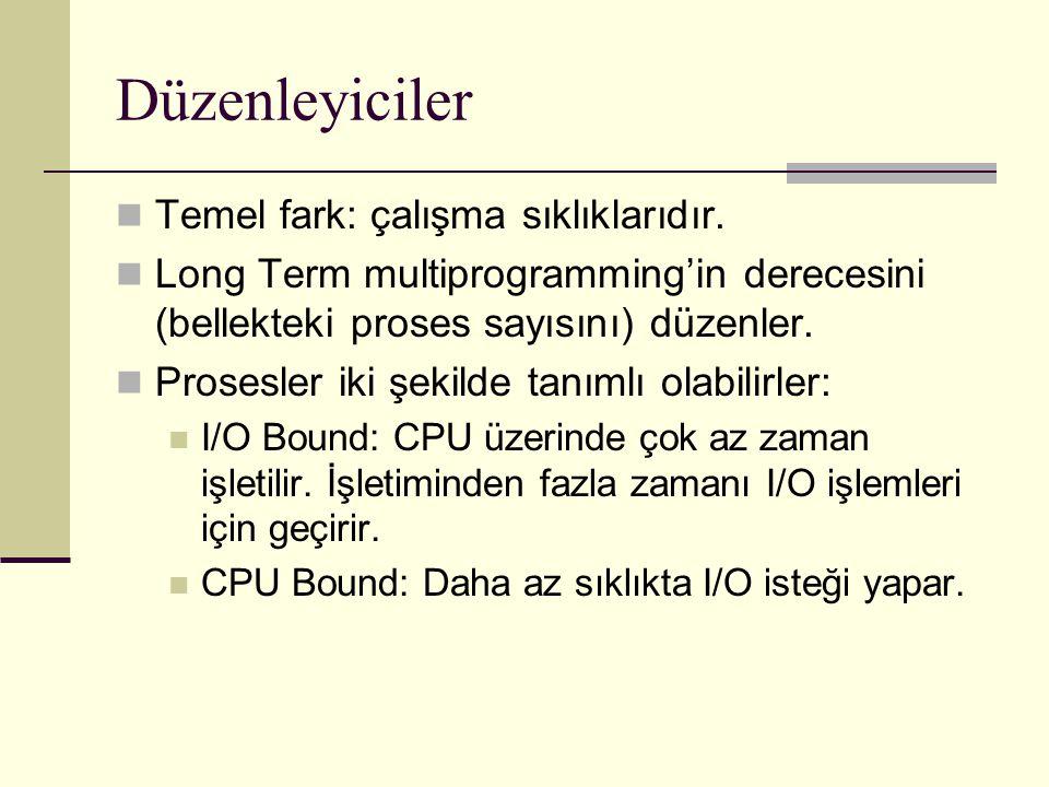 Düzenleyiciler Temel fark: çalışma sıklıklarıdır. Long Term multiprogramming'in derecesini (bellekteki proses sayısını) düzenler. Prosesler iki şekild